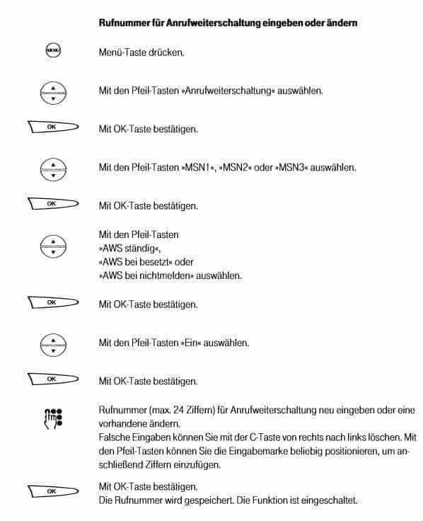 code rufumleitung handy